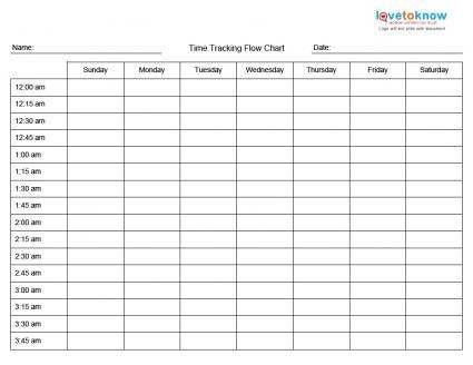 Time Management Plan Template Pin On Family and Parenting