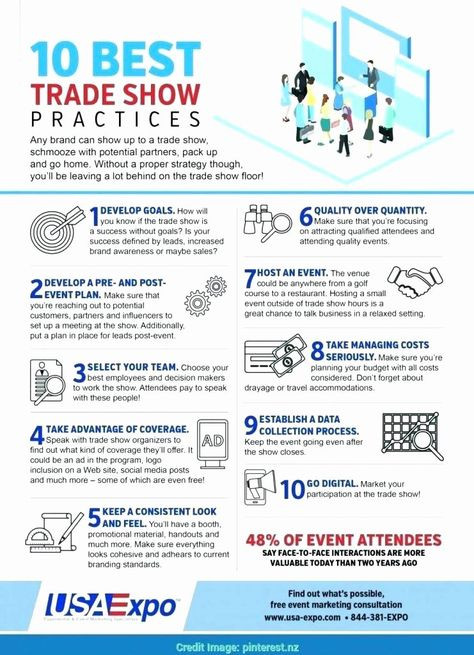 Trade Show Planning Template Excel event Project Plan Template Best event Marketing Template