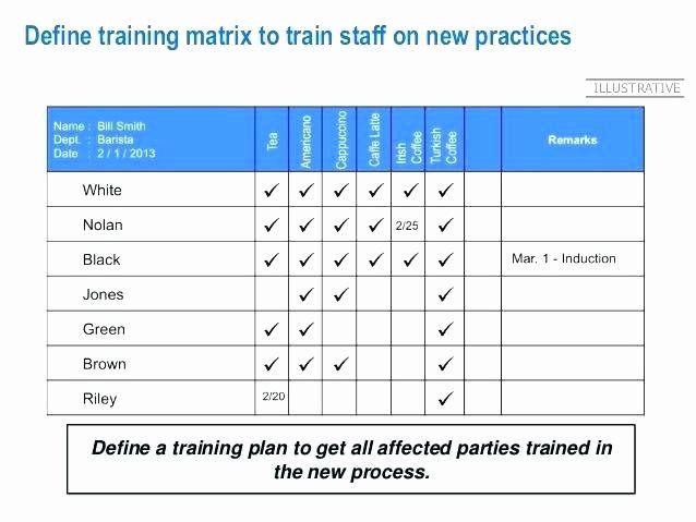 Training Plan Template Excel Staffing Plan Template Excel Best Staffing Plan Templates