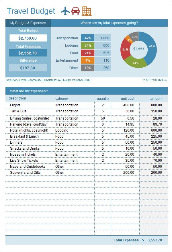 Trip Planner Template Excel Business Trip Bud Templates