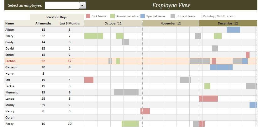 Trip Planner Template Excel Employee Vacation Planner Excel Template Xls – Excel Xls