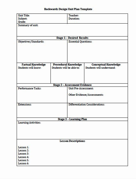 Unit Lesson Plan Template Doc Unit Plan Template Doc New the Idea Backpack Unit Plan and