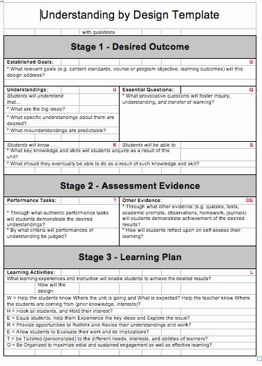 Unit Lesson Plan Template Doc Unit Plan Template Doc New Understanding by Design Template