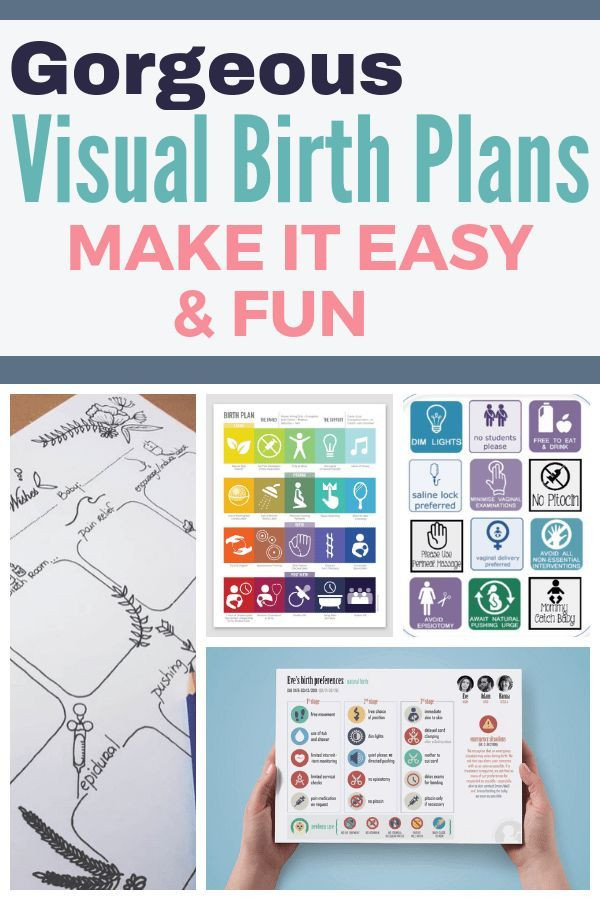 Visual Birth Plan Template 9 Birth Plan Templates and Generators This is Game Changing