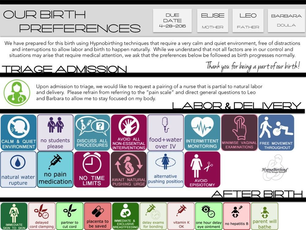 Visual Birth Plan Template Visual Birth Plan by totes and the City
