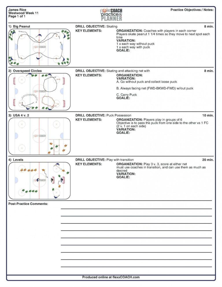 Volleyball Practice Plan Template 010 Basketball Practice Plan Template 4amwotmo Ideas within