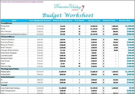 Wedding Budget Planning Template Pin On Wedding