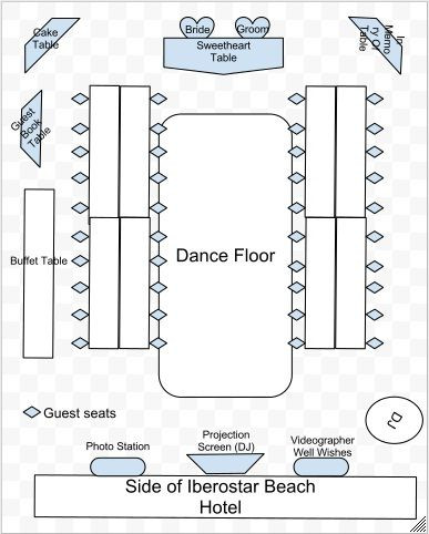 Wedding Floor Plan Template Our Reception Layout
