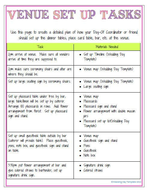 Wedding Plan Checklist Template Printable Editable Wedding Day Template Detailed Version