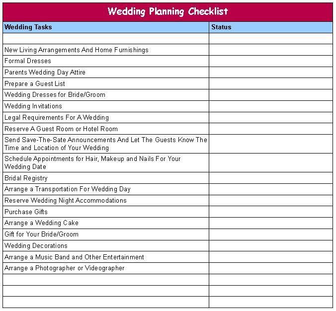 Wedding Plan Checklist Template Wedding Planning Checklists On Wedding Plans Wedding Plan