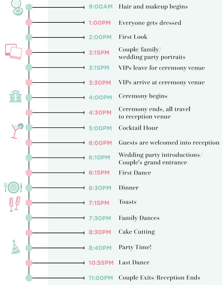Wedding Planner Timeline Template 9 Wedding Day Timeline Rules Every Couple Should Follow