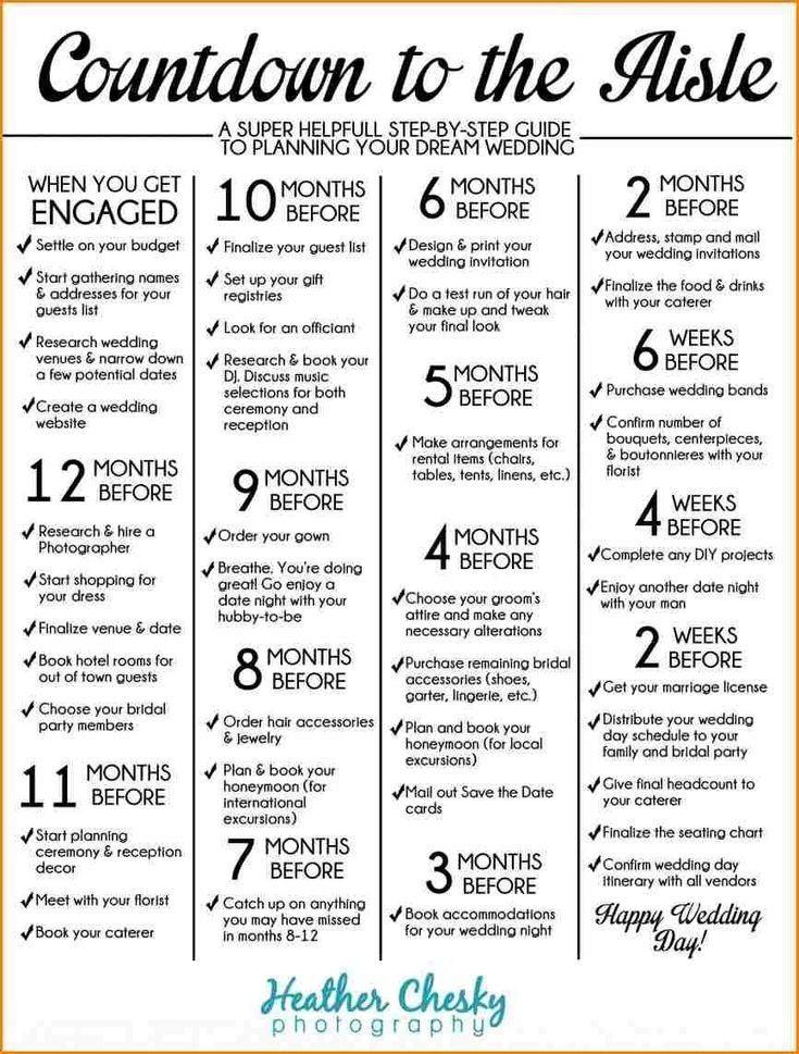 Wedding Planner Timeline Template Best Planning A Wedding Timeline 7 Wedding Planning Timeline
