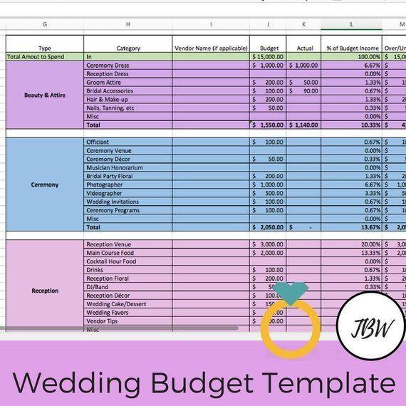 Wedding Planning Budget Template Wedding Bud Template Zero Based Bud