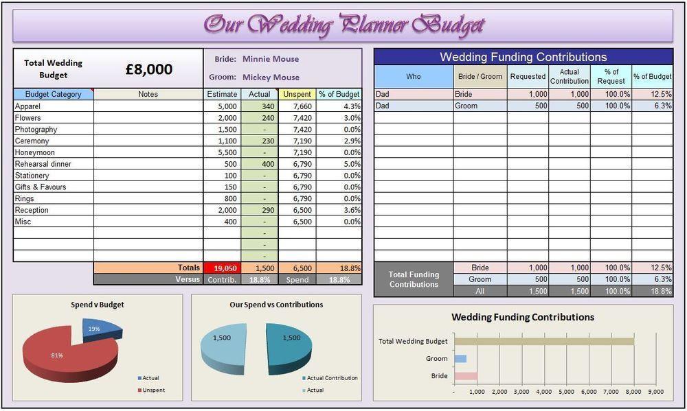 Wedding Planning Spreadsheet Template the Wedding Planner organiser Custom Excel Template Plan