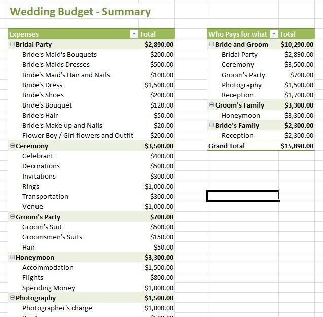 Wedding Planning Spreadsheet Template Wedding Bud