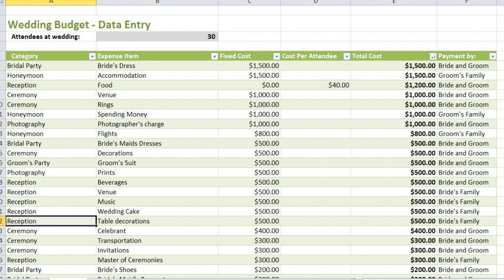 Wedding Planning Template Excel Wedding Bud Spreadsheet Template