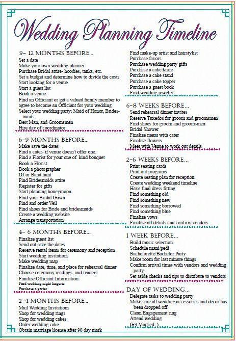 Wedding Planning Timeline Template Wedding Planner Checklist Printable Fresh Sleepless In Diy