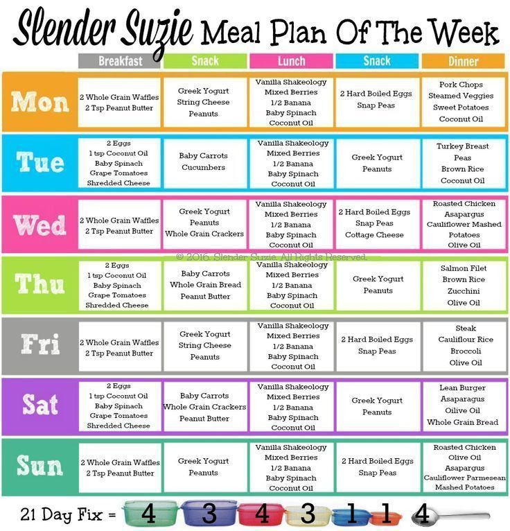 Weight Loss Meal Plan Template Clean Eating Meal Plans for Beginners