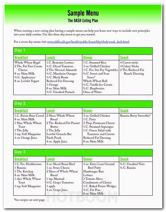 Weight Loss Meal Plan Template Pin On T Plan Meals