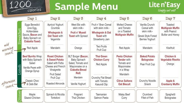 Weight Loss Meal Plan Template Sample 1200 Calorie T Plan Try It and See Your Results