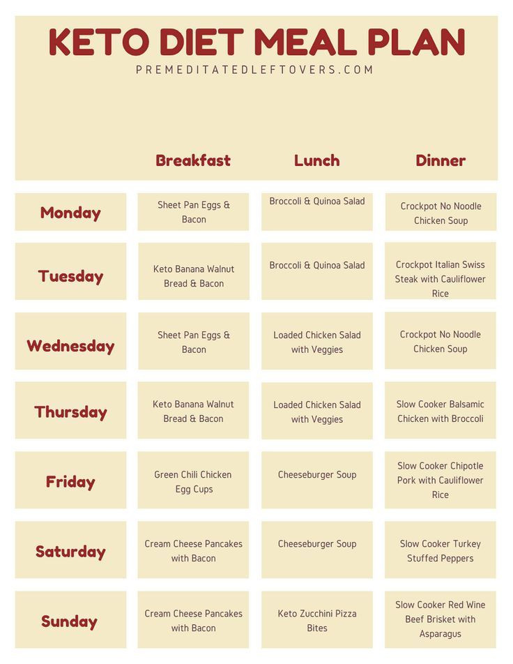 Weight Loss Meal Plan Template Use This Printable Keto T Meal Plan to Help You