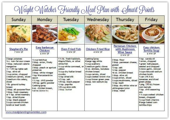 Weight Watchers Meal Planner Template Pin On Healthy Recipes