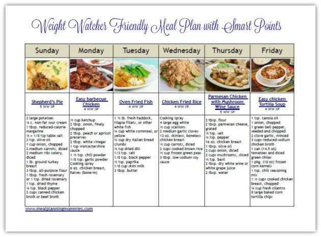 Weight Watchers Meal Planner Template Pin On Menus Meal Planning