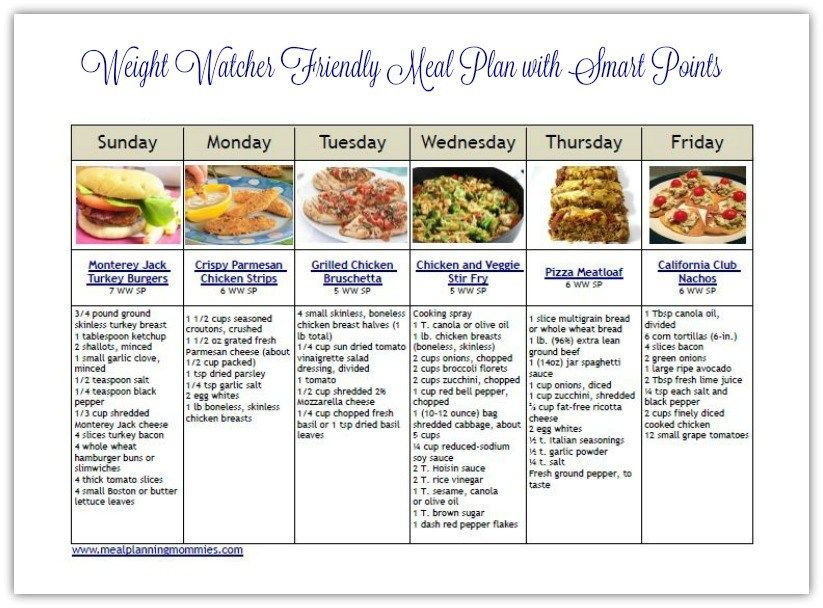 Weight Watchers Meal Planning Template Pin On Weight Watchers