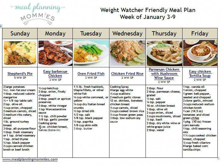 Weight Watchers Menu Planner Template Pin On Fitness Motivation Losing Weight