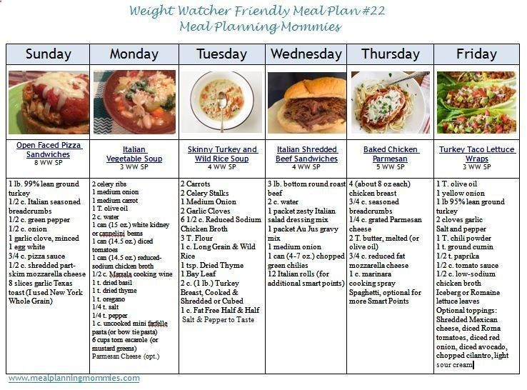 Weight Watchers Menu Planner Template Pin On Saido