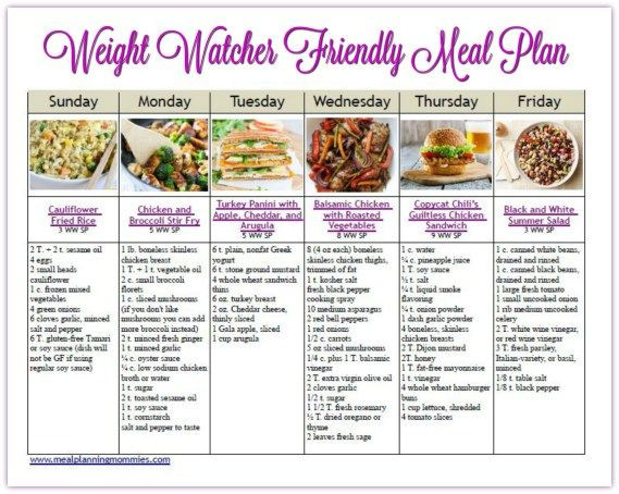 Weight Watchers Menu Planner Template Pin On Weight Watchers Calendar Meals