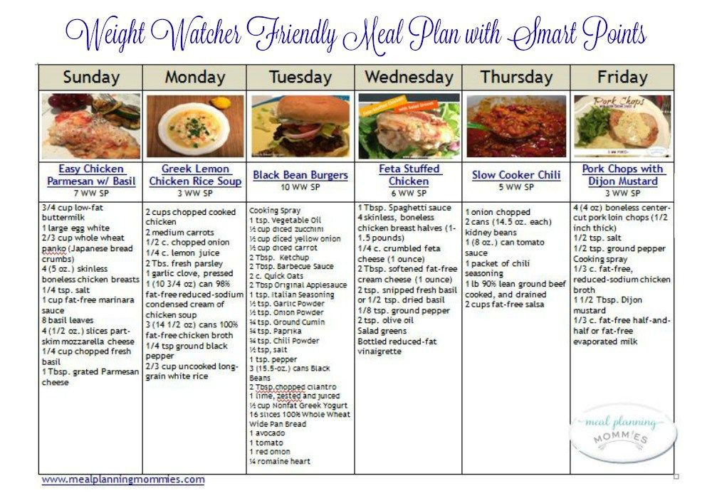 Weight Watchers Menu Planner Template Pin On Weight Watchers Meal Plans