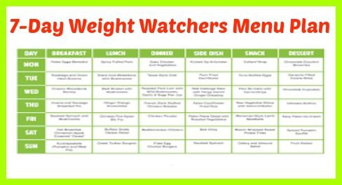 Weight Watchers Menu Planner Template Pin On Weight Watchers