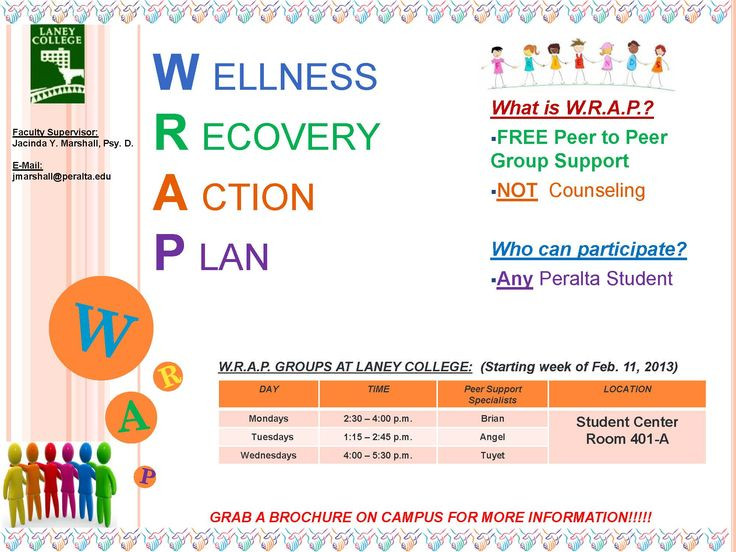 Wellness Recovery Action Plan Template Sample Wrap Wellness Recovery Action Plan Frompo