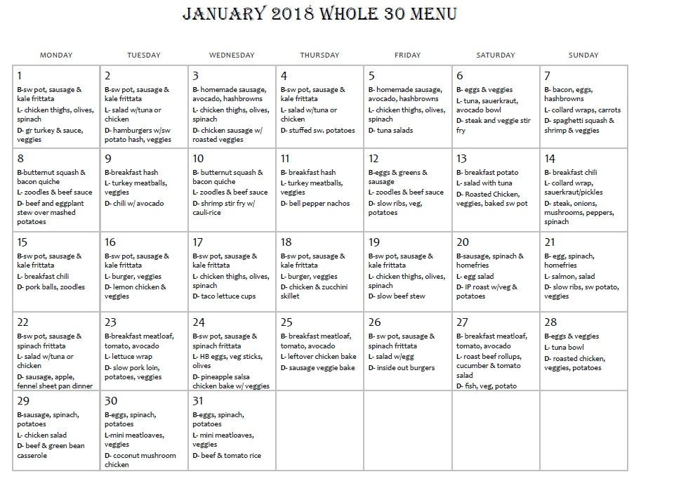Whole 30 Meal Planning Template January 2018 whole 30 Monthly Meal Plan