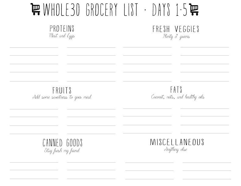 Whole 30 Meal Planning Template Preparing Your whole30 Free Printables Fit Your whole Meal