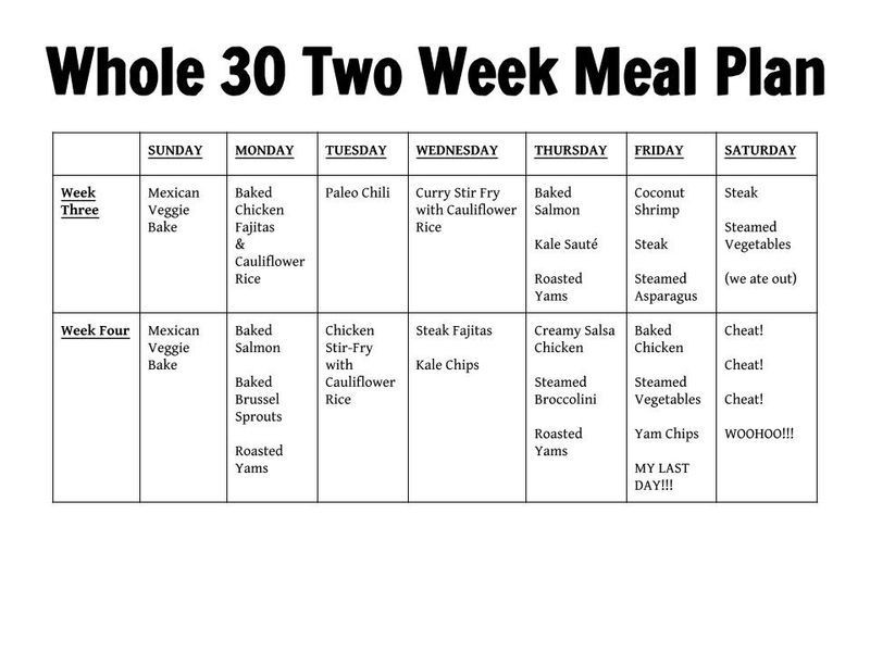 Whole 30 Meal Planning Template whole 30 Meal Plan Part 2