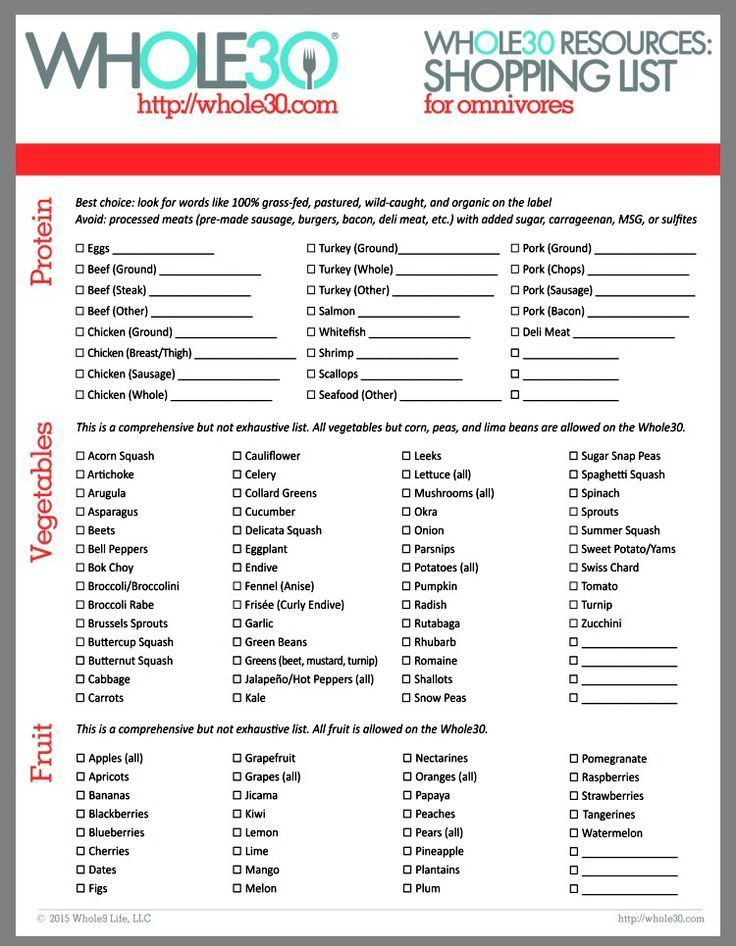 Whole 30 Meal Planning Template whole 30 Meal Plan Template Contemporary whole30 Food List