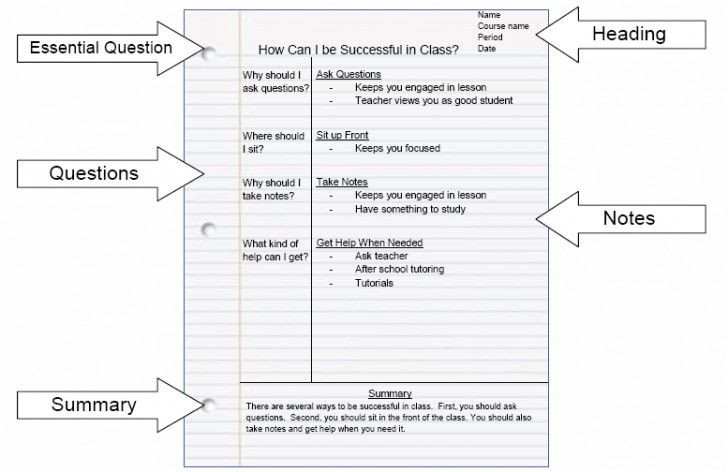 Wicor Lesson Plan Template Wicor Lesson Plan Template Best Effective Classroom Movie