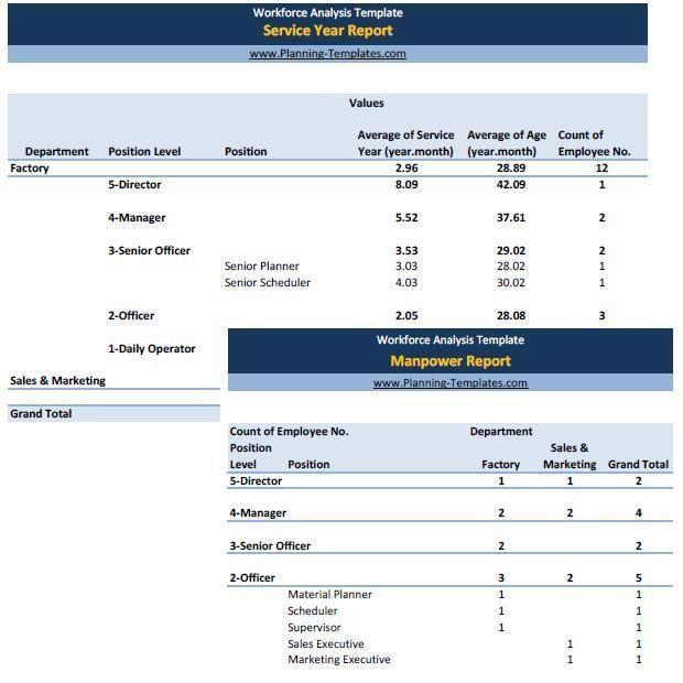 Workforce Plan Template Excel Workforce Analysis Template In Excel Spreadsheet Manpower