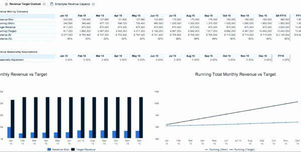 Workforce Plan Template Excel Workforce Plan Template Excel Beautiful Workforce Planning