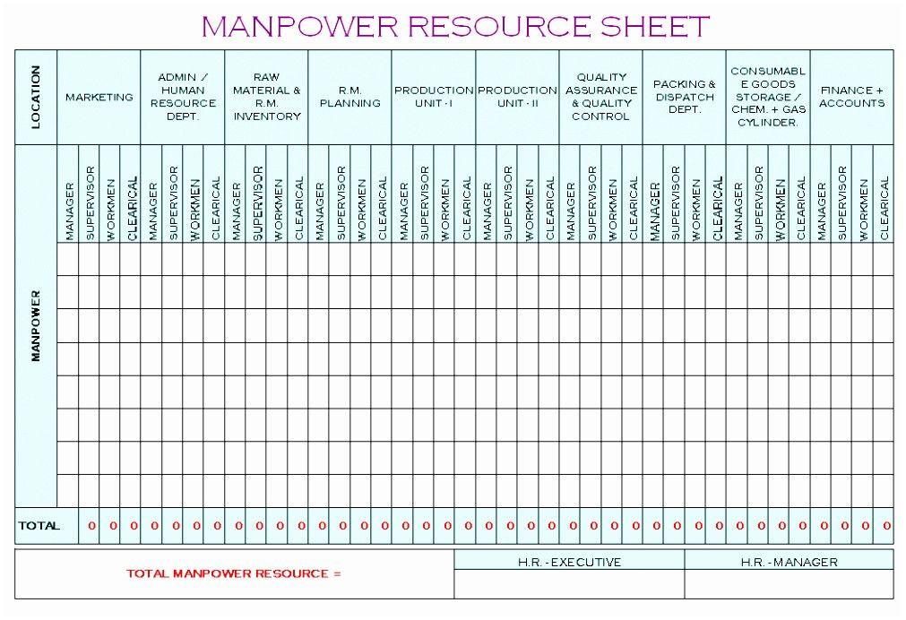 Workforce Plan Template Excel Workforce Plan Template Excel Fresh 6 Workforce Planning