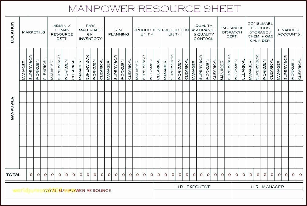 Workforce Plan Template Excel Workforce Plan Template Excel Unique Headcount forecasting
