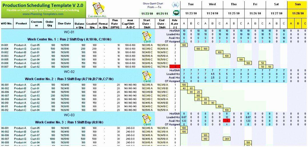 Workforce Plan Template Excel Workforce Planning Template Excel Lovely Workforce Planning