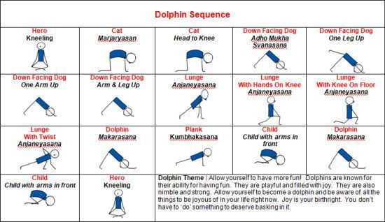 Yoga Class Plan Template Dolphin theme Yoga Lesson Plan